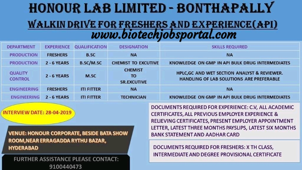 Freshers and Experienced Walk in interview@ Honour Lab Ltd Hyderabad