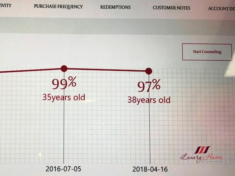 luxury haven sk ii magic ring test results