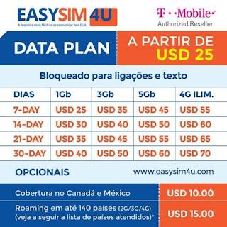 Chip pré pago de dados para celular no Canadá