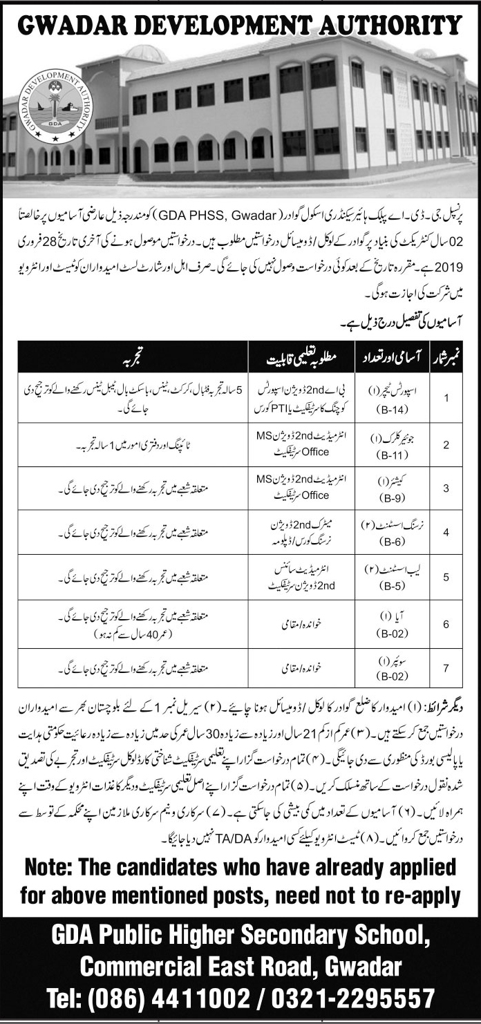 Gwadar Development Authority GDA Jobs Feb 2019  Vacancies 09