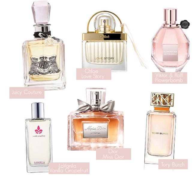 Fragrance 101