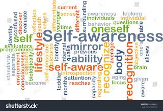 Concept of self Awareness