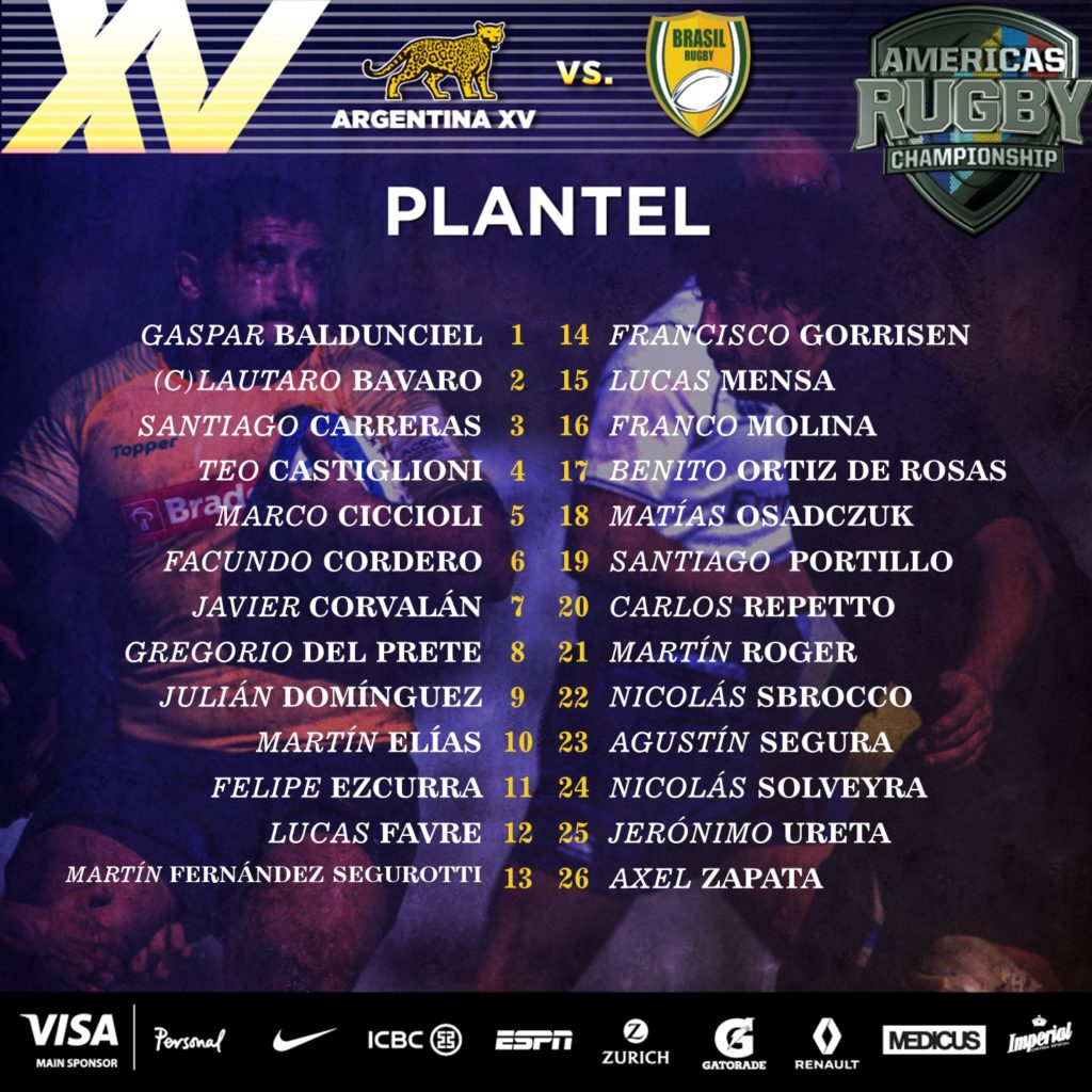 Plantel de Argentina XV para enfrentar a Brasil #ARC2019