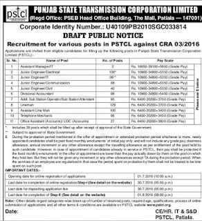 PSTCL Recruitment 2016 - 519 Junior Engineer (JE), Assistant Manager, Assistant Lineman Posts