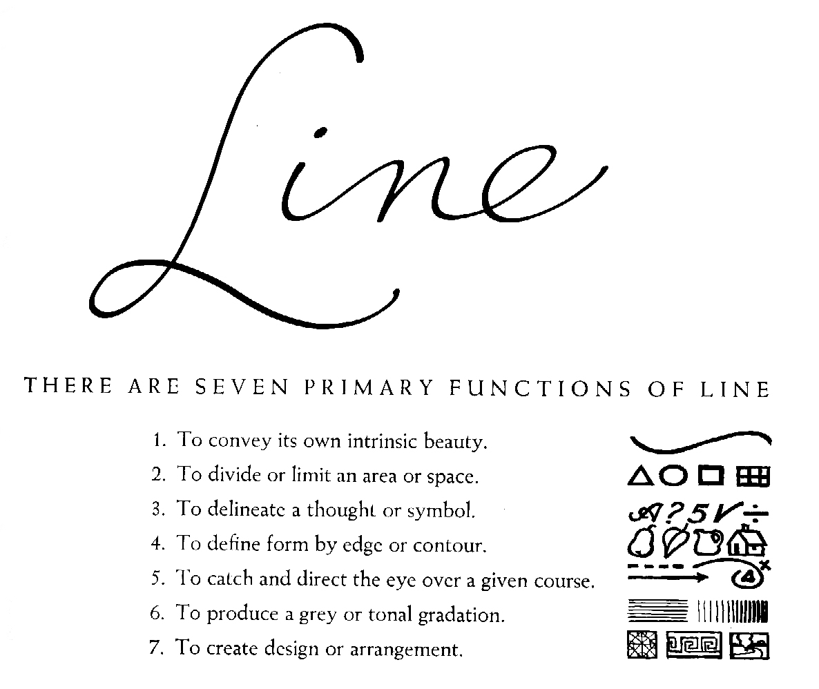 Functions Of Lines In Art : Kreated by krause part —andrew loomis s quot creative
