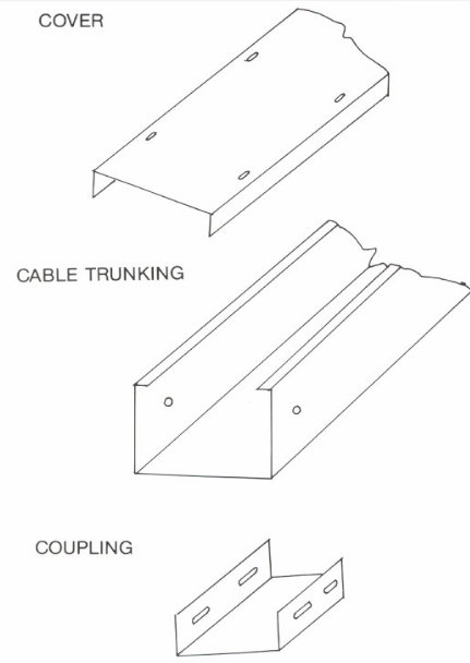 The World Through Electricity: Types of wiring : Trunking