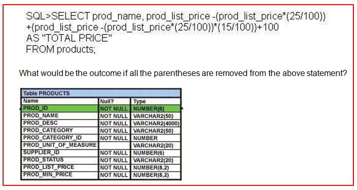 1z0 051 sql fundamentals i pdf