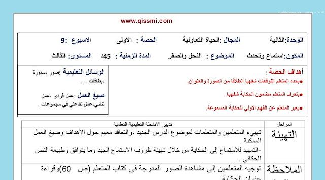 حكاية النحل و الصقر للمستوى الثالث - مرشدي