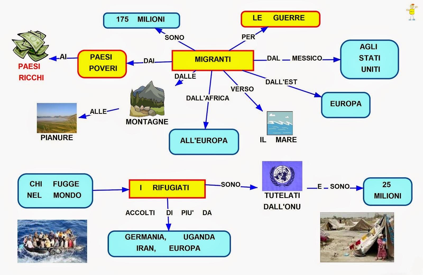 Mappa concettuale rifugiati - Mappa messico mappa da colorare pagina ...