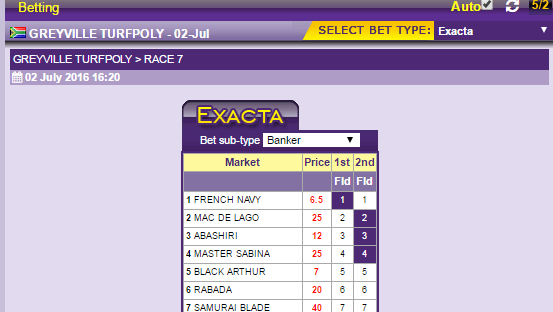 Hollywoodbets image for how to take a Exacta Banked