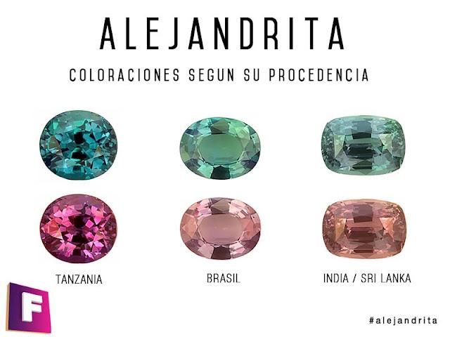 alejandrita-coloraciones-segun-procedencia-foro-de-minerales