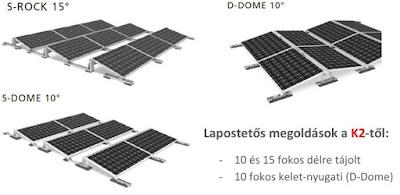 napelem s napelemes rendszerek magyarorsz gon friss tett lapostet s k n latunk. Black Bedroom Furniture Sets. Home Design Ideas