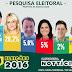 Pesquisa aponta Delegado na frente na disputa à prefeitura de Santa Luzia