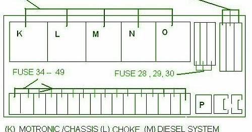 fuse box diagram mercedes w220 front of vehicle mercedes. Black Bedroom Furniture Sets. Home Design Ideas