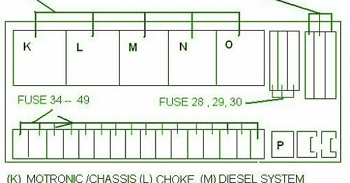 220 fuse diagram fuse box diagram mercedes w220 front of vehicle ~ mercedes ... #3