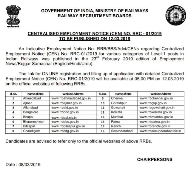 RRB Group D 2019 Notice for 1 Lakh Post Recruitment Will be Out on 12 March 2019,  RRC CEN 01/2019