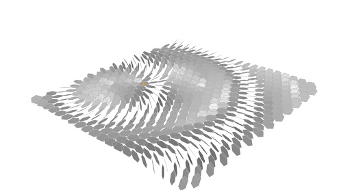 ATTRACTORS: ROTATE IN 3D