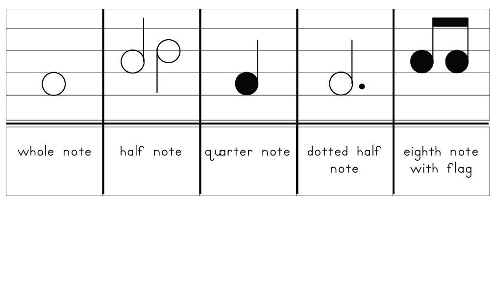 35 Music Note Symbol And Meaning Music Symbol Meaning Note And