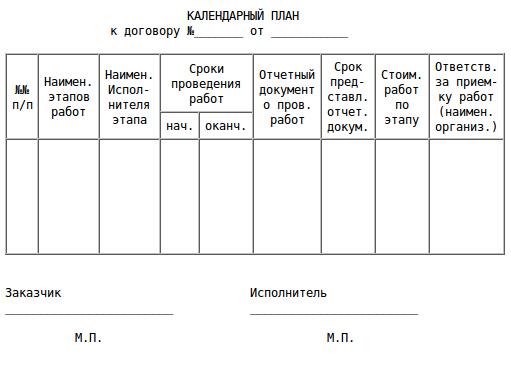 Календарный план выполнения работ (приложение к договору на.