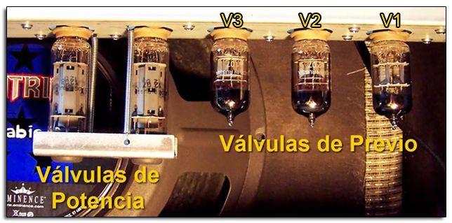 Tipos de Válvulas de un Amplificador de Guitarra Eléctrica