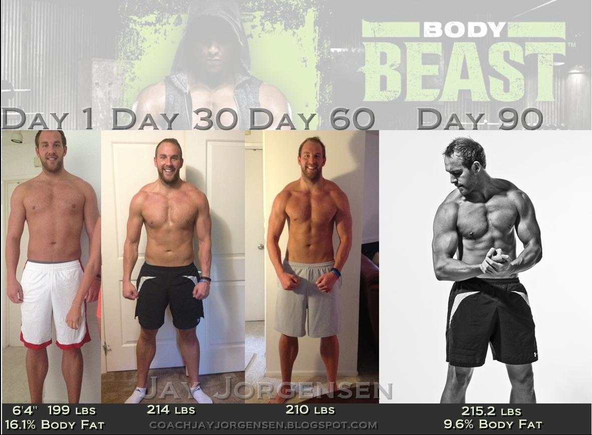 Jay Jorgensen: Whats the Difference Between P90X, Insanity