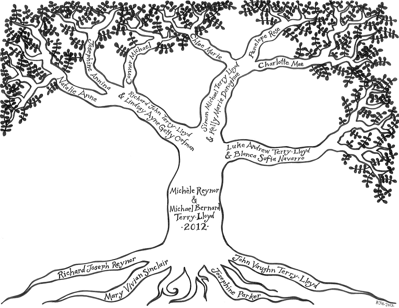 island signpainter: custom family tree illustrations in ...