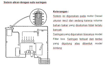Image Result For Jenis Boiler Pada Kapal Indonesia