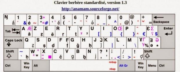 clavier tamazight tifinagh