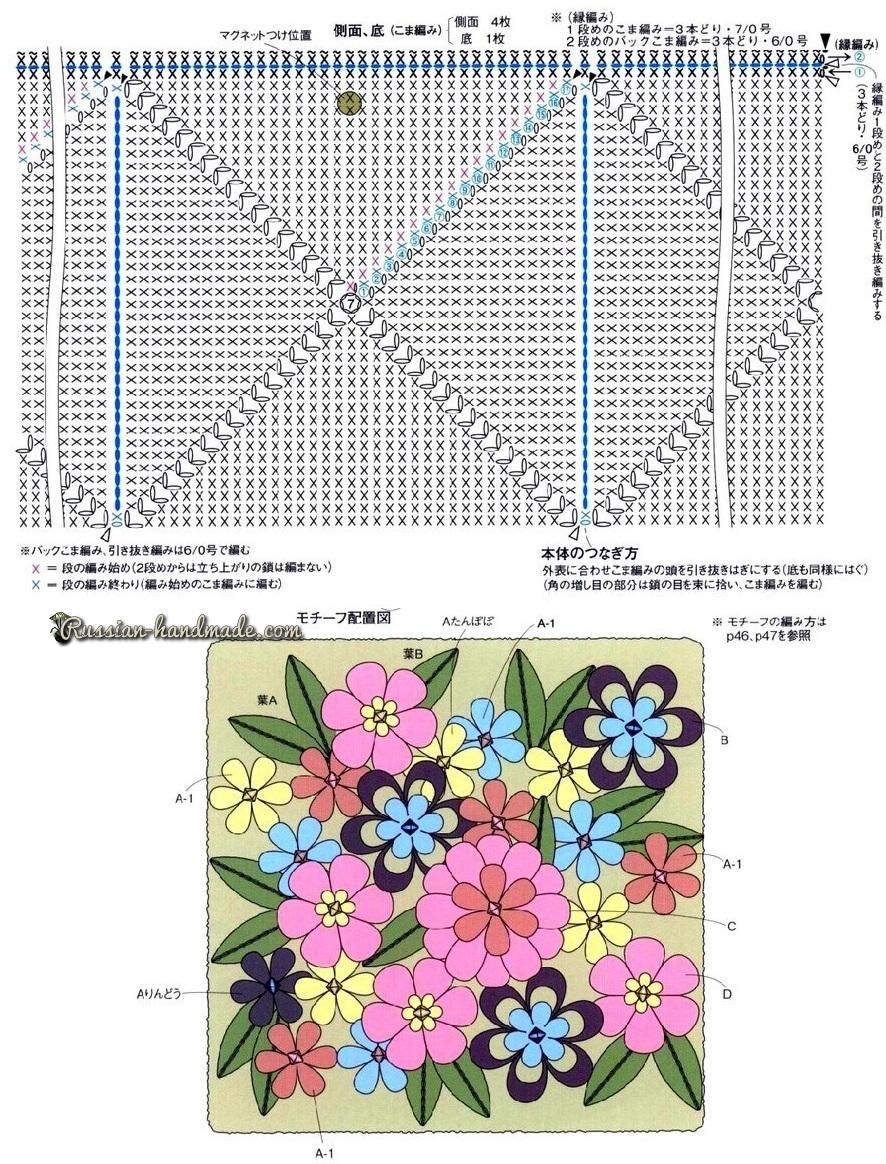 Схемы вязания летней шляпки и сумочки-мешка (3)