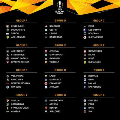 Keputusan Undian Peringkat Kumpulan Untuk UCL dan UEL 2018/2019