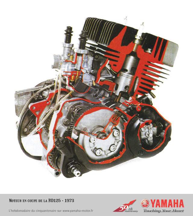 0996b43f80207b88 as well  additionally  furthermore ym50 doc k 10 rd125 1973 engine also  on civic timing belt repment