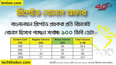 Banglalion-WiMAX-Prepaid-Upto-100GB-Bonus-on-Every-Recharge-of-399Tk-or-More