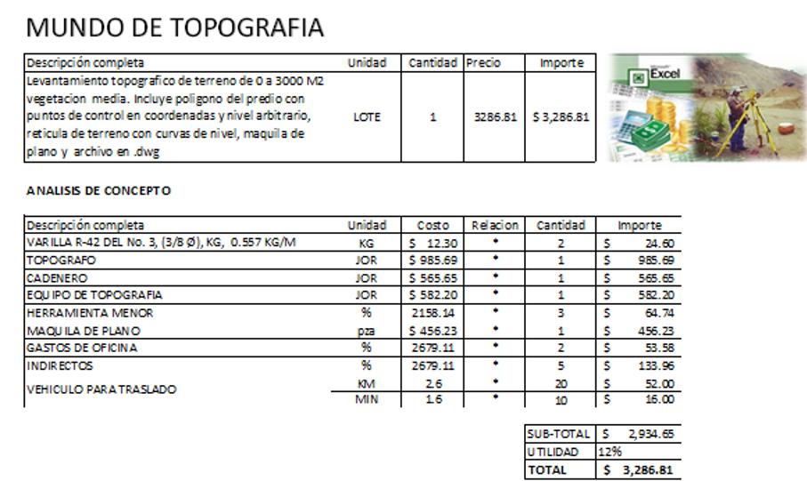 Mundo De Topografia Matriz De Precios Unitarios De