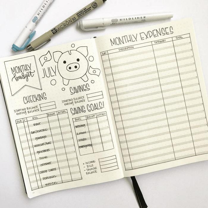 Cara Membuat Bullet Journal Untuk Pemula Yanikmatilah Saja