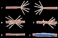 Способы соединения проводов.