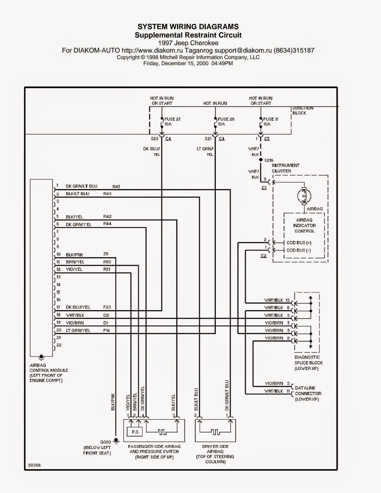 1999 jeep cherokee wiring diagram 2014 jeep cherokee wiring diagram #12