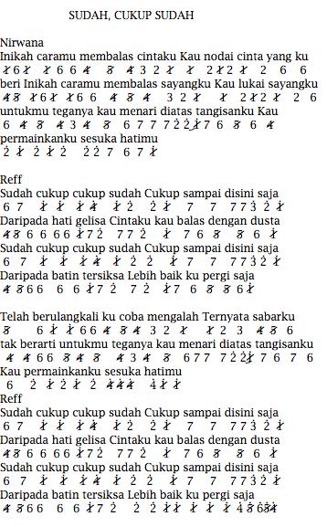 Not Angka Pianika Lagu Nirwana Sudah Cukup Sudah