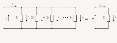 Parallel impedance association