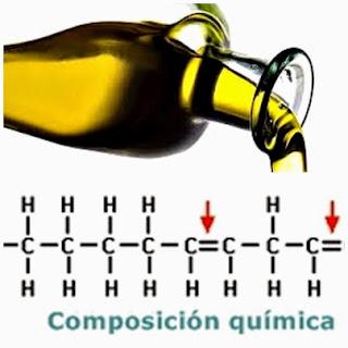 Cocinar con aceite de oliva es bueno o malo for Mejor aceite para cocinar