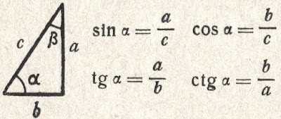 Тригонометрические функции в треугольнике. Синус, косинус, тангенс, котангенс. Математика для блондинок.