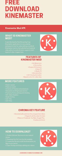 Free Download Kinemaster