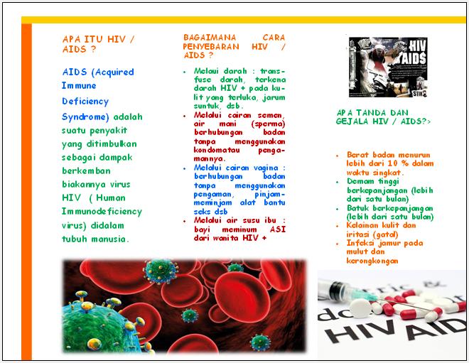 Leaflet HIV AIDS Auto Iqra