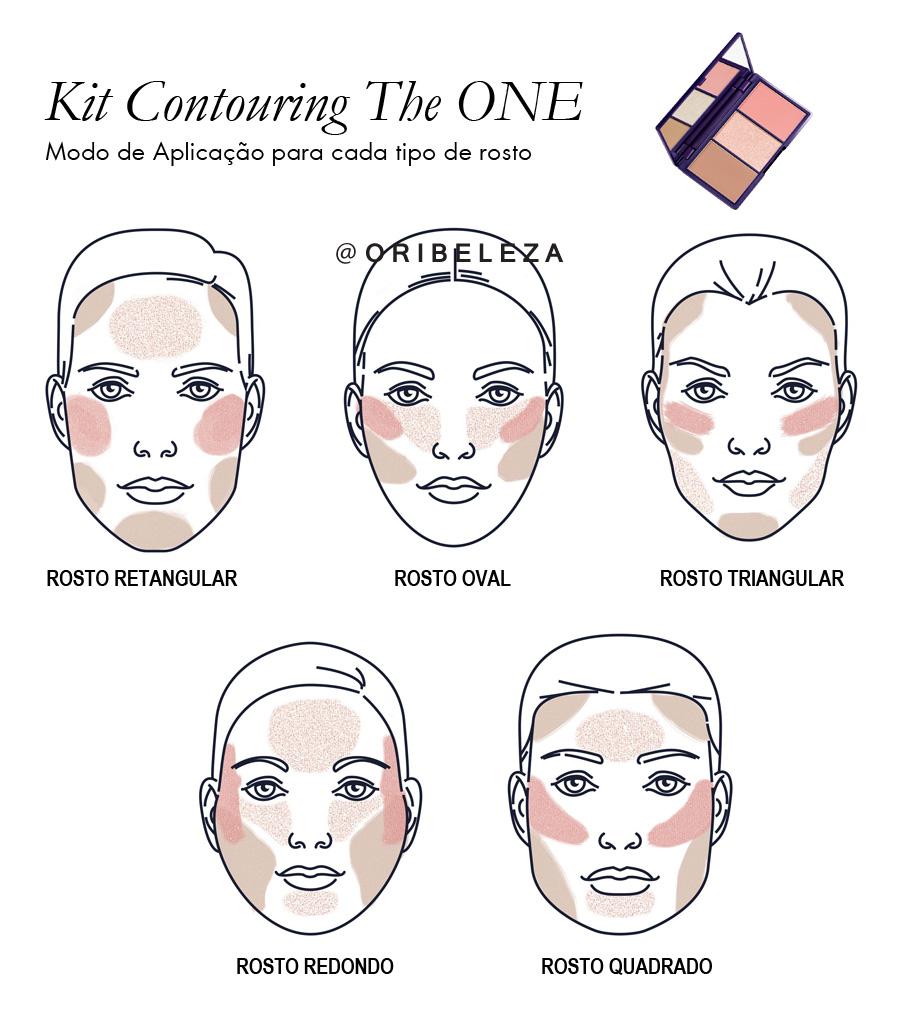 Kit Contouring The ONE para cada tipo de rosto