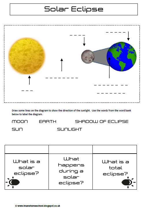 solar system notebooking - photo #10