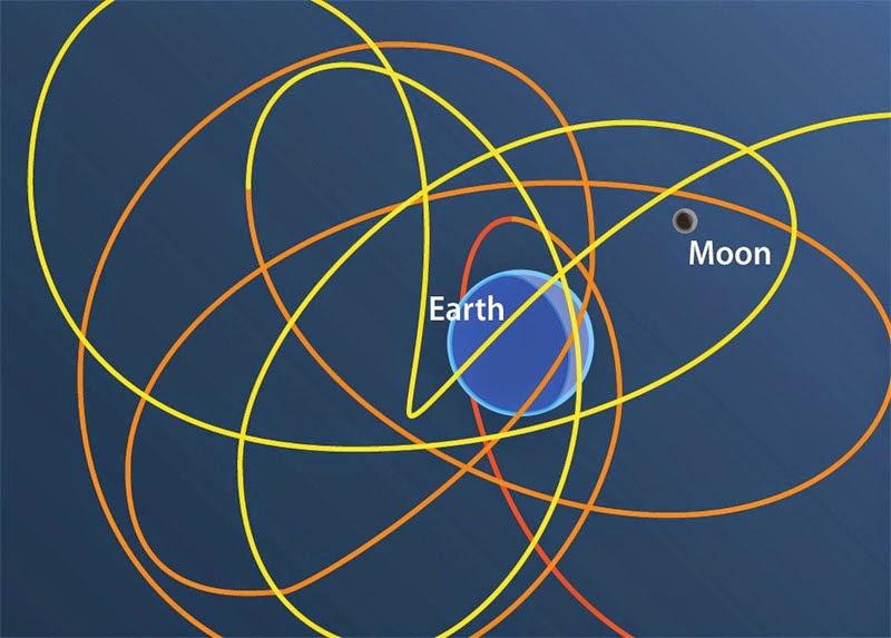 mini luas da Terra