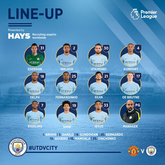 Start XI: Manchester United vs Manchester City (Live stream)