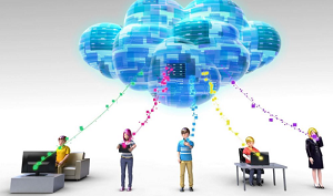 Explain Cloud Storage and Types Full Detail