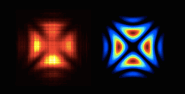 shape of the single photon