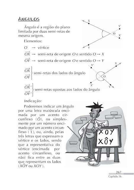 Geometria matematica