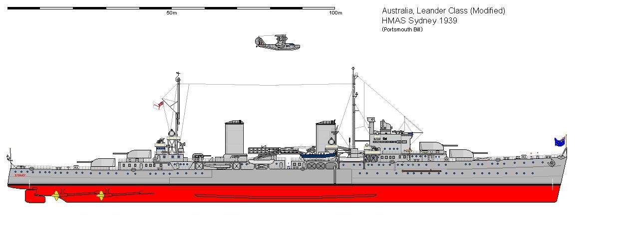 Warshipsresearch  British Light Cruiser Hms Phaeton 1933